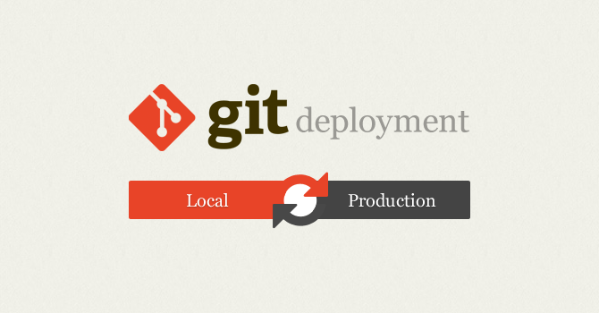 Website Deployment mit Git